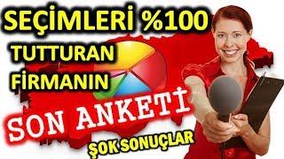 Seçimleri %100 bilen şirketin son anketi! Mart yerel seçiminde Cumhur ittifakı CHP HDP Ak Parti oyu?
