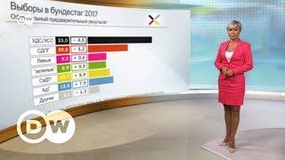 Меркель победила - казалось бы, при чем тут Ямайка - DW Новости (25.09.2017)