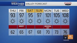 FORECAST: Highs in the 90s in Phoenix this weekend, back to triple digits next week