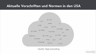 Cloud-Sicherheit - Compliance wahren