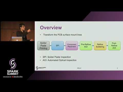 El streaming estructurado a partir de Apache Spark contribuye con la fabricación inteligente. Xiaochang Wu