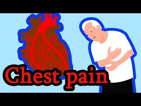 Mi okozhatja a magas vérnyomás támadását