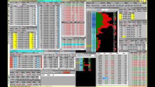 Arena do Investidor - Para onde vai o Dólar