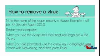 The Trojan Horse Virus