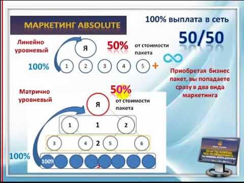 DREAMTOWARDS маркетинг ABSOLUT mp4