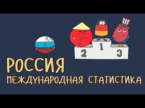 РОССИЯ - МЕСТО В МИРЕ (Международная статистика)
