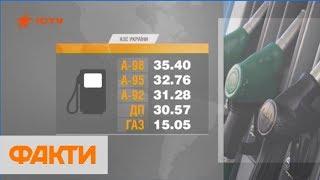 40 грн за литр: прогноз цен на бензин в Украине