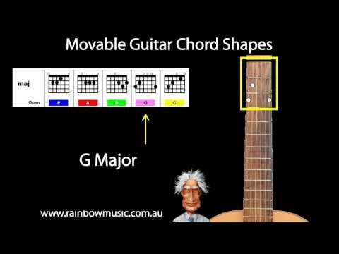 Guitar guitar chords sayo : Teri galliyan guitar chords, intro, strumming pattern lesson ...