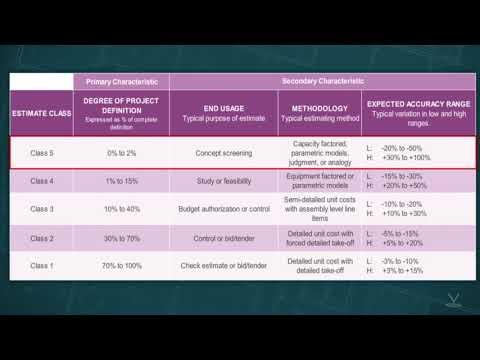Construction Cost Estimating: Estimate Classifications - YouTube