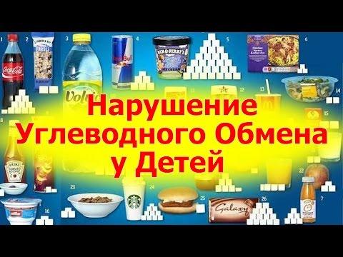 История сахарный диабет 2 тип