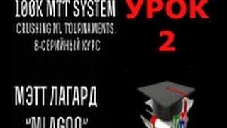 Урок 2: Углубленные советы по игре в турнирный покер, часть 2. Pro-citygroup.com - обучение покеру