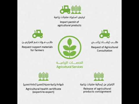 UAE Ministry of Climate Change and Environment