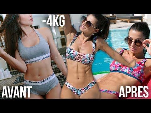 Meilleurs groupes pour perdre du poids
