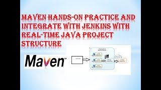what is Maven | complete  Maven Tutorial |  lifecycle| Integrate with jenkins real-time |Devops