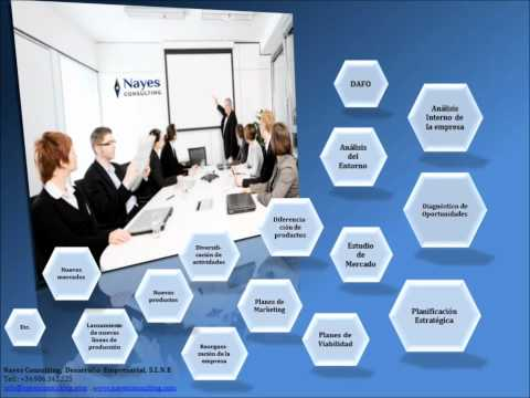 Videos from Nayes Consulting