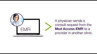 Demo for Med Access EMR users