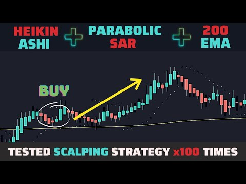 Pirkdami akcijų pirkimo pasirinkimo sandorius