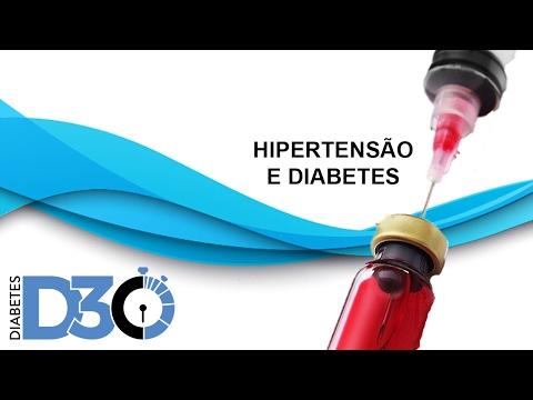 História das mulheres grávidas com diabetes