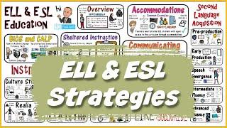 ELL & ESL Teaching Strategies