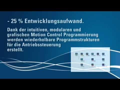 Kollmorgen Automation Suite™ - Umfassende Maschinenautomationslösung