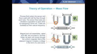 Webinar. Mejorando el desempeño de Coriolis en el gas de entrada con mediciones avanzadas de fase