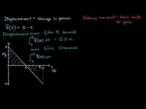 Motion problems with integrals: displacement vs  distance