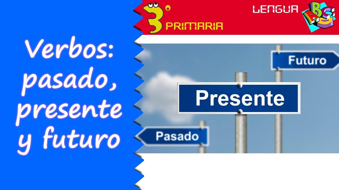 Lengua Castellana. 3º Primaria. Tema 9. El verbo: presente, pasado y futuro