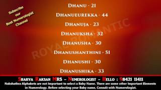 baby girl names starting with dha in telugu - TH-Clip