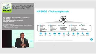 Best in Big Data 2013 - HP Enterprise Services