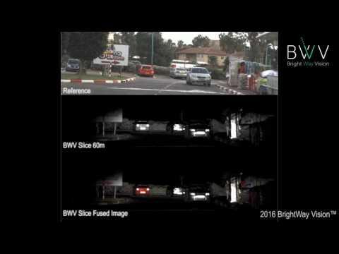 Enhanced Computer Vision (ECV) for Object Detection (3)
