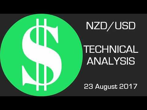 NZD/USD Remains Under Pressure —  Forecast — August 23rd 2017