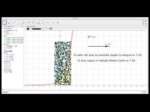 El método Monte Carlo. Cálculo de áreas desde la probabilidad. Actividad con GeoGebra