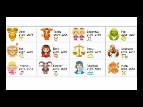 Кириллы в астрологии