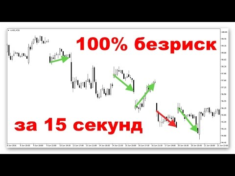 Stock опцион