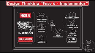 "Design thinking - Fase 6 ""Implementar"" Tutorial 8"