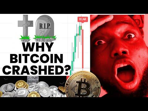 Bitcoin exchange kolumbija
