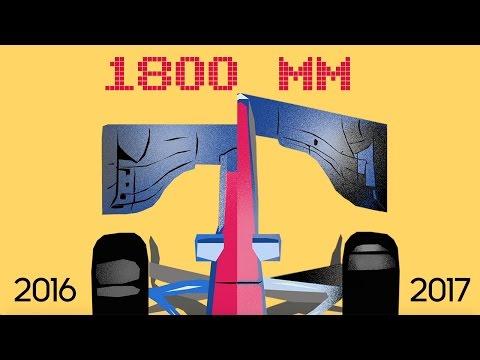 【F1】2017年F1觀戰指南:技術篇
