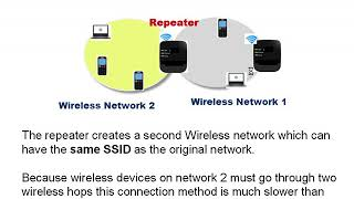 How to Extend a Home Wi-Fi and Wired Network