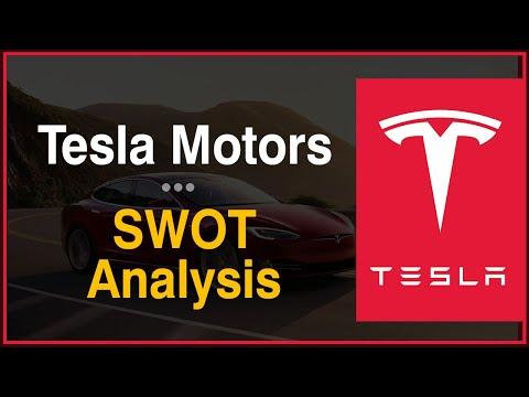 , title : 'Tesla SWOT Analysis 2020   Case study of Tesla Motors
