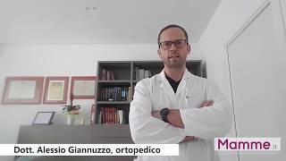 Alessio Giannuzzo Nessun iscritto Intervista all'Ortopedico Dott. Alessio Giannuzzo su posture dell'infante