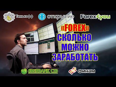 Форекс система управления