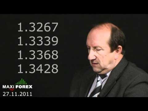 Платформа финам форекс сигналы в реальном времени