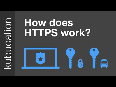 How does HTTPS work? What's a CA? What's a self-signed ...