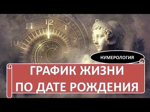 Фильм гороскоп на удачу 2015 скачать