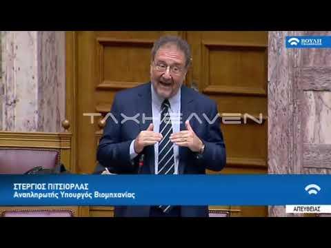 Συζήτηση στη Βουλή για τους υπερχρεωμένους οφειλέτες και τα στεγαστικά δάνεια