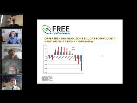 Abbattimento delle emissioni inquinanti, Eolico, Fotovoltaico, Idrogeno, Rinnovabili, Termotecnica