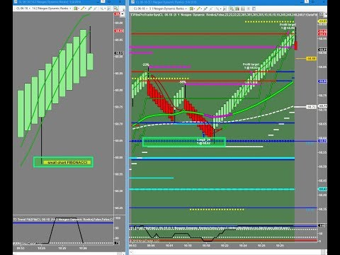 Nexgen Day Trading Software Tutorial