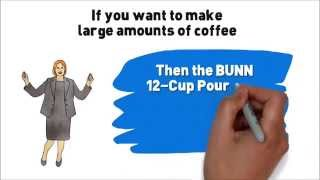 |Coffee Machine Brands|Best Coffee Maker With Grinder|