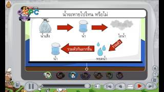 สื่อการเรียนการสอน น้ำสามารถเปลี่ยนสถานะได้ ป.3 วิทยาศาสตร์