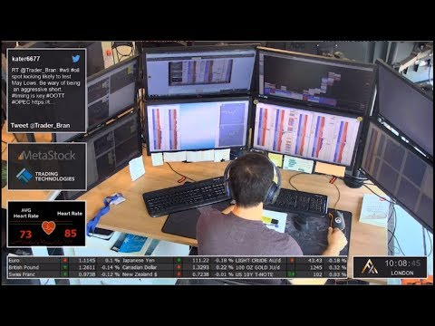 How to win back on binary options
